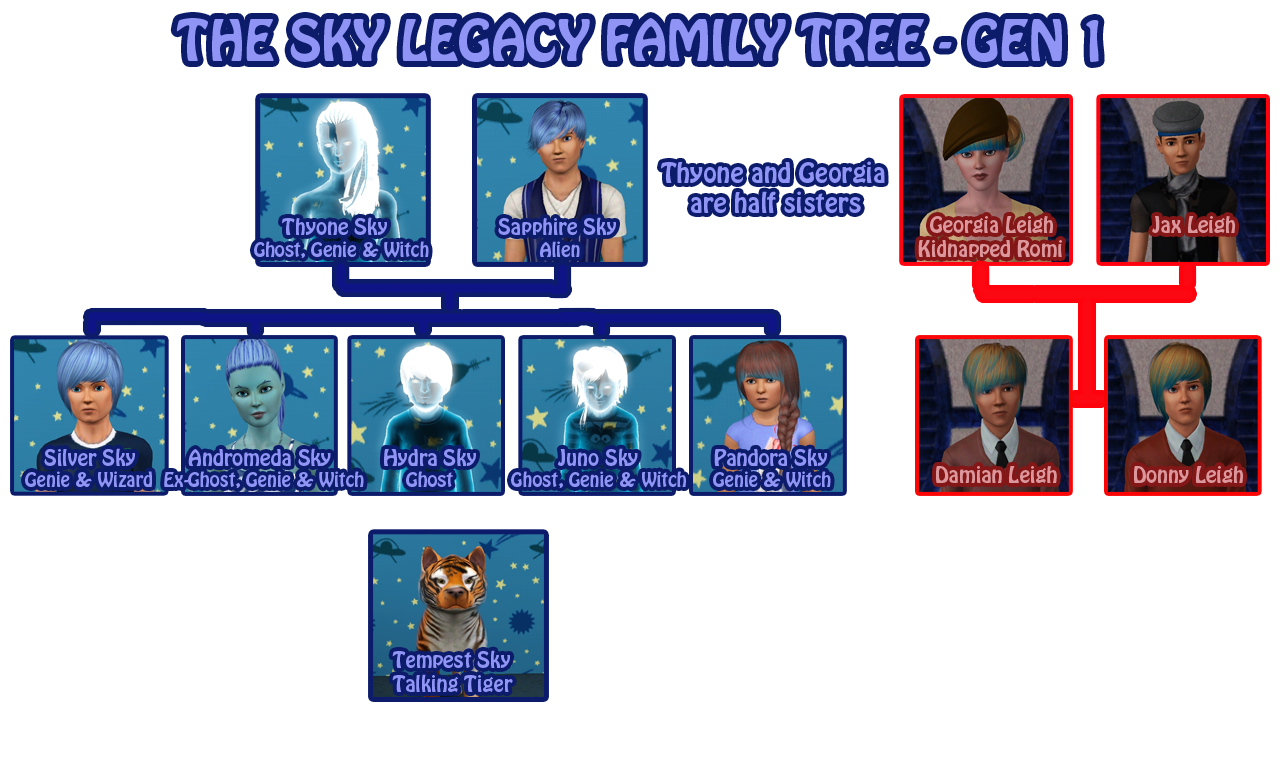 how to take family leave sims 4 ps4